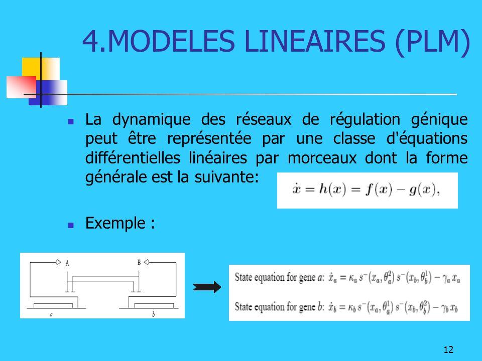 4.MODELES LINEAIRES (PLM)