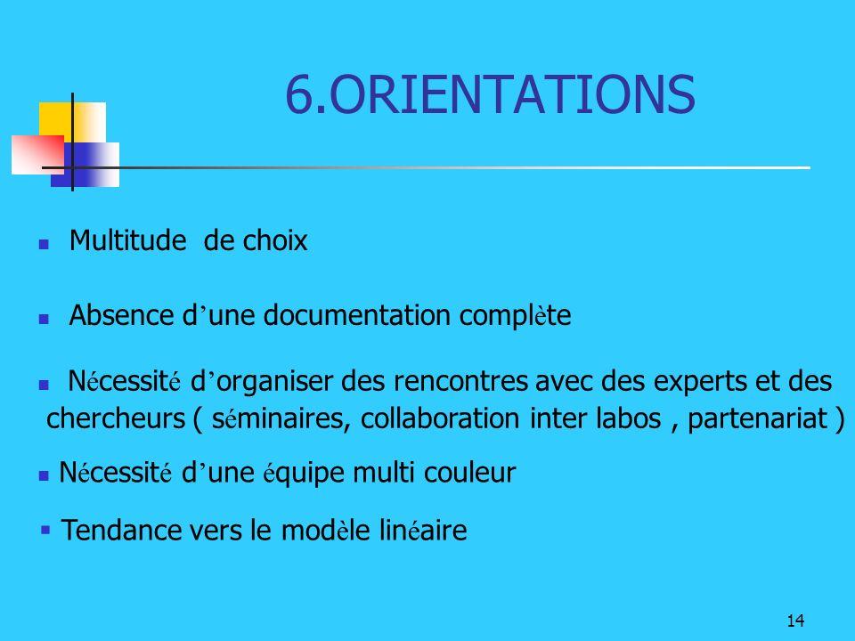 6.ORIENTATIONS Multitude de choix Absence d'une documentation complète
