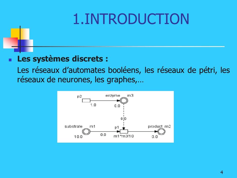 1.INTRODUCTION Les systèmes discrets :