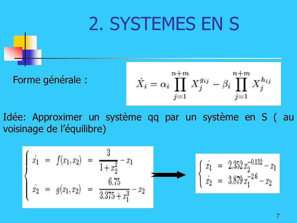 2. SYSTEMES EN S Forme générale :