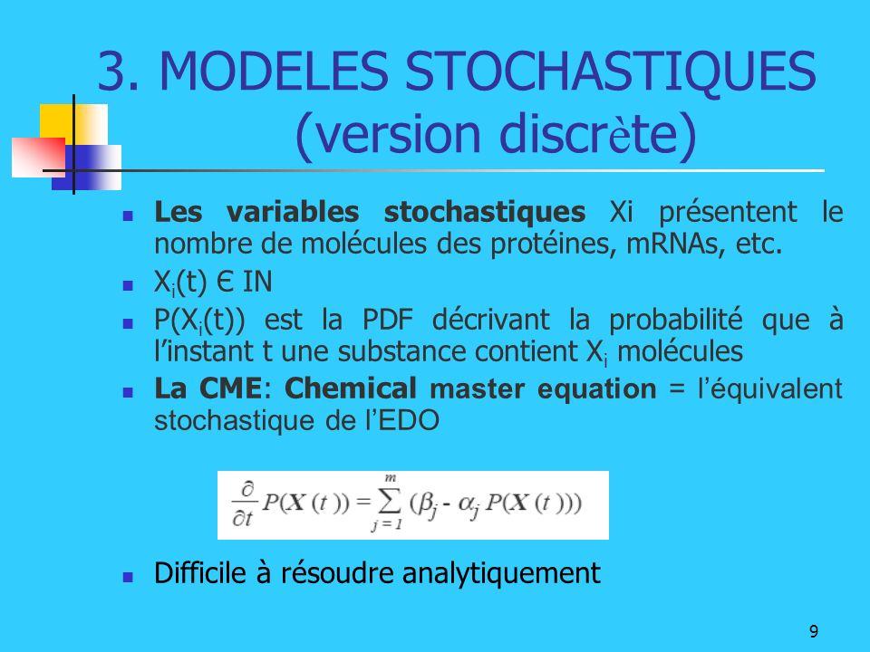 3. MODELES STOCHASTIQUES (version discrète)