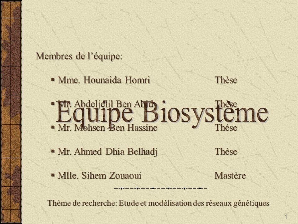 Equipe Biosystème Membres de l'équipe: Mme. Hounaida Homri Thèse