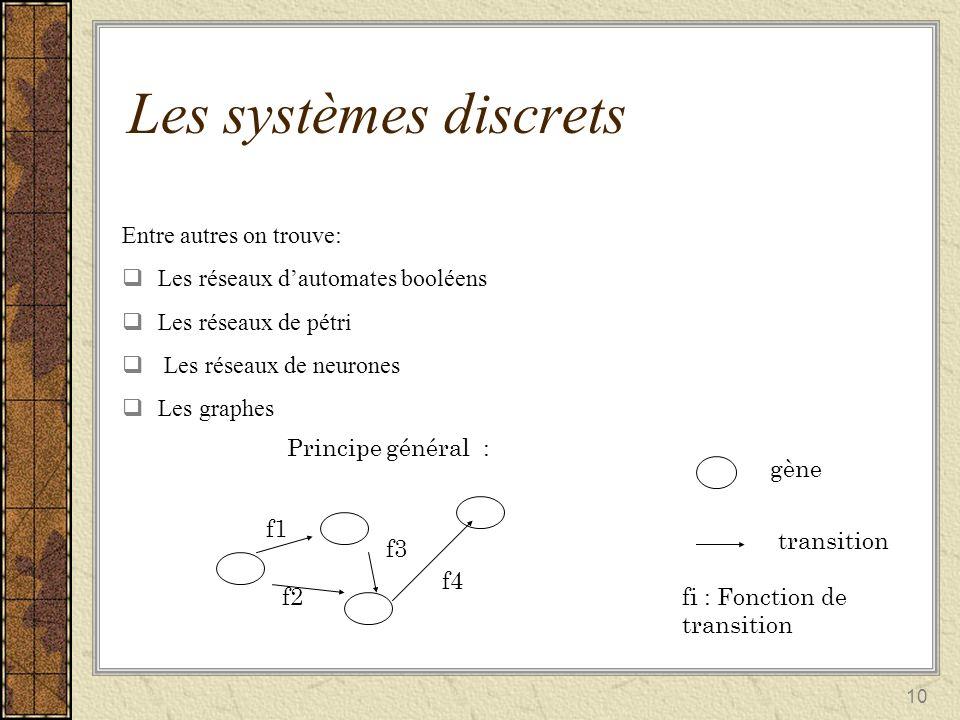 Les systèmes discrets Entre autres on trouve: