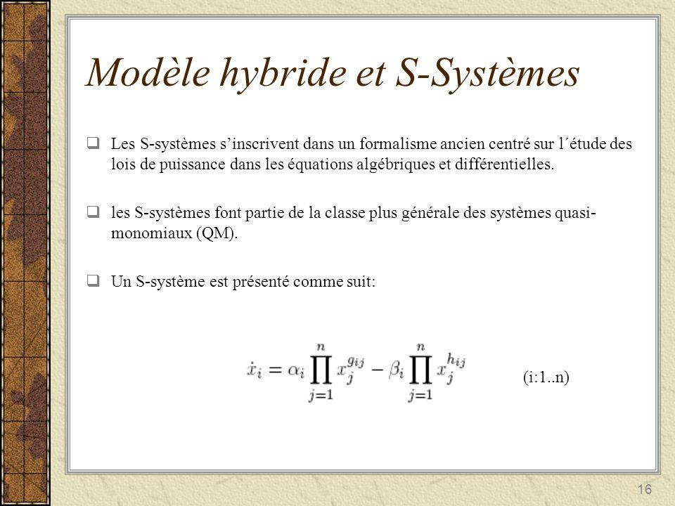 Modèle hybride et S-Systèmes