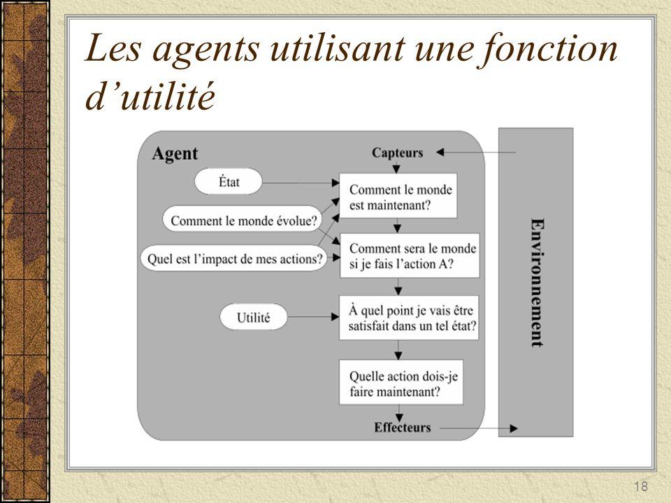Les agents utilisant une fonction d'utilité