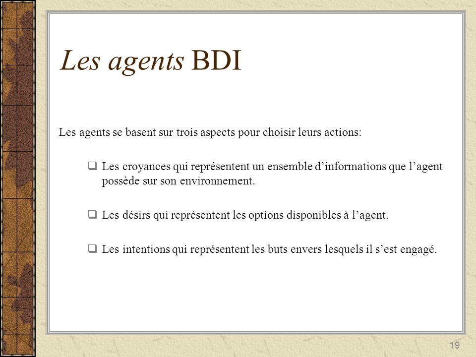 Les agents BDI Les agents se basent sur trois aspects pour choisir leurs actions: