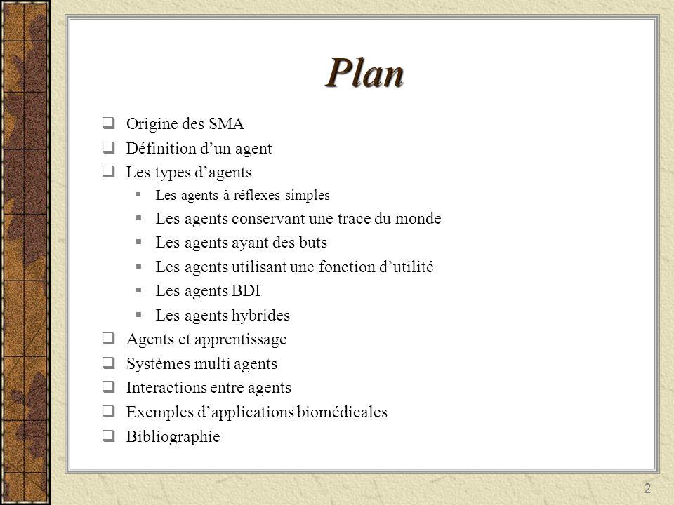 Plan Origine des SMA Définition d'un agent Les types d'agents