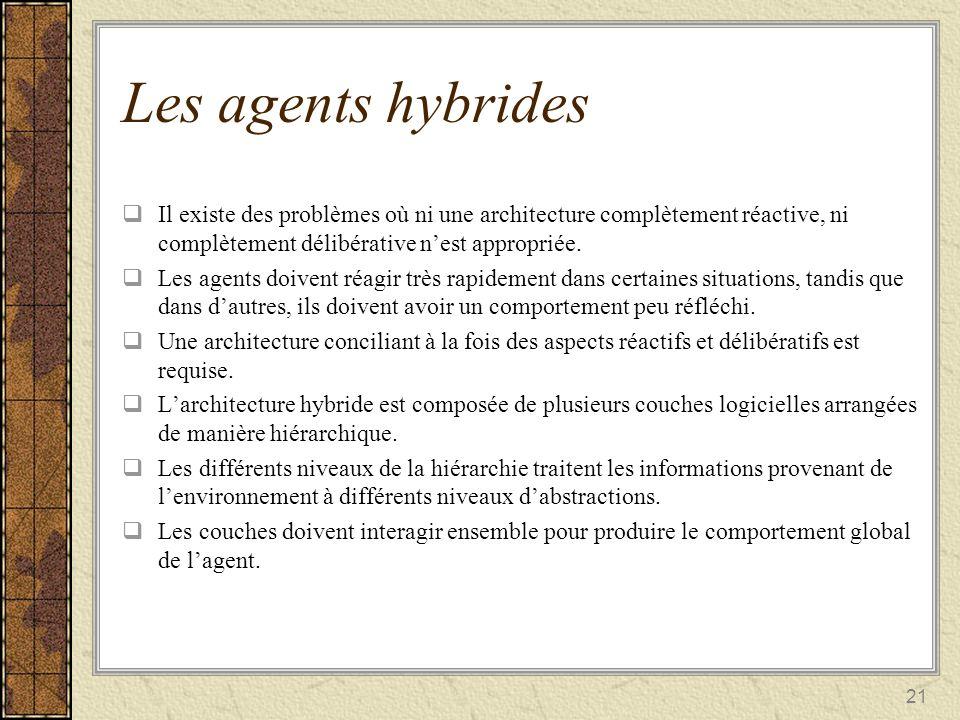 Les agents hybrides Il existe des problèmes où ni une architecture complètement réactive, ni complètement délibérative n'est appropriée.