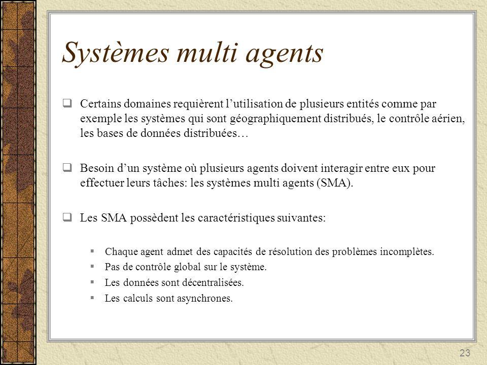 Systèmes multi agents