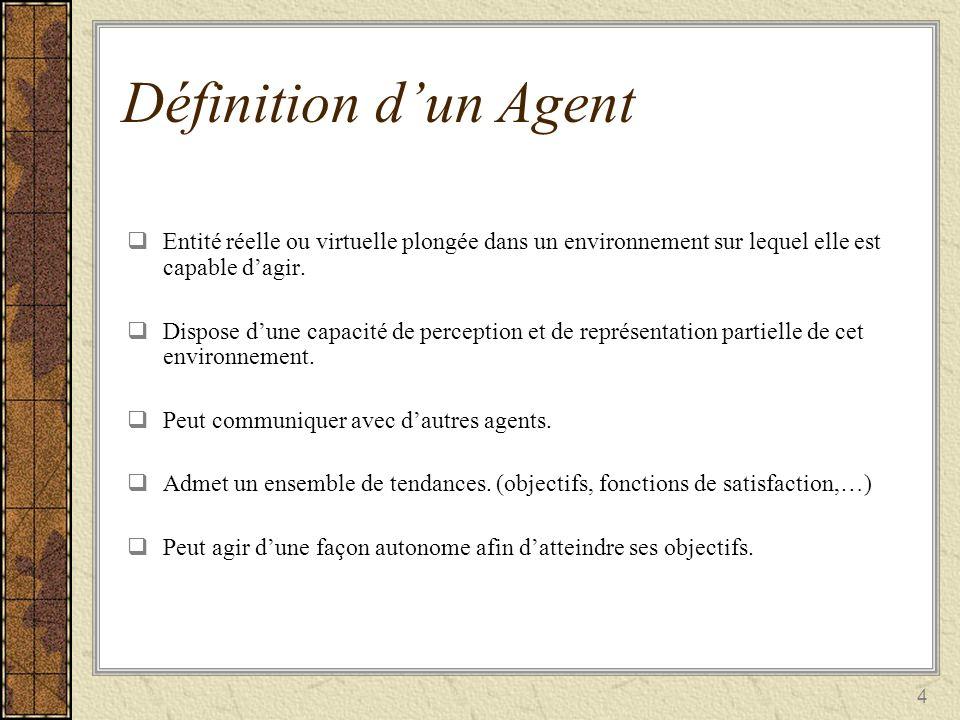 Définition d'un Agent Entité réelle ou virtuelle plongée dans un environnement sur lequel elle est capable d'agir.