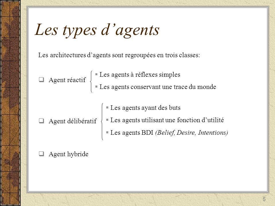 Les types d'agents Les architectures d'agents sont regroupées en trois classes: Agent réactif. Agent délibératif.