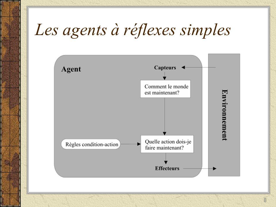 Les agents à réflexes simples