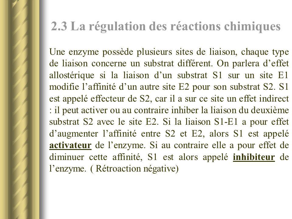 2.3 La régulation des réactions chimiques