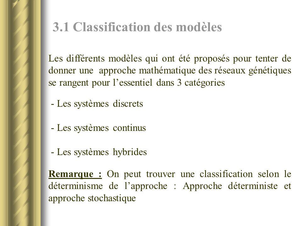 3.1 Classification des modèles