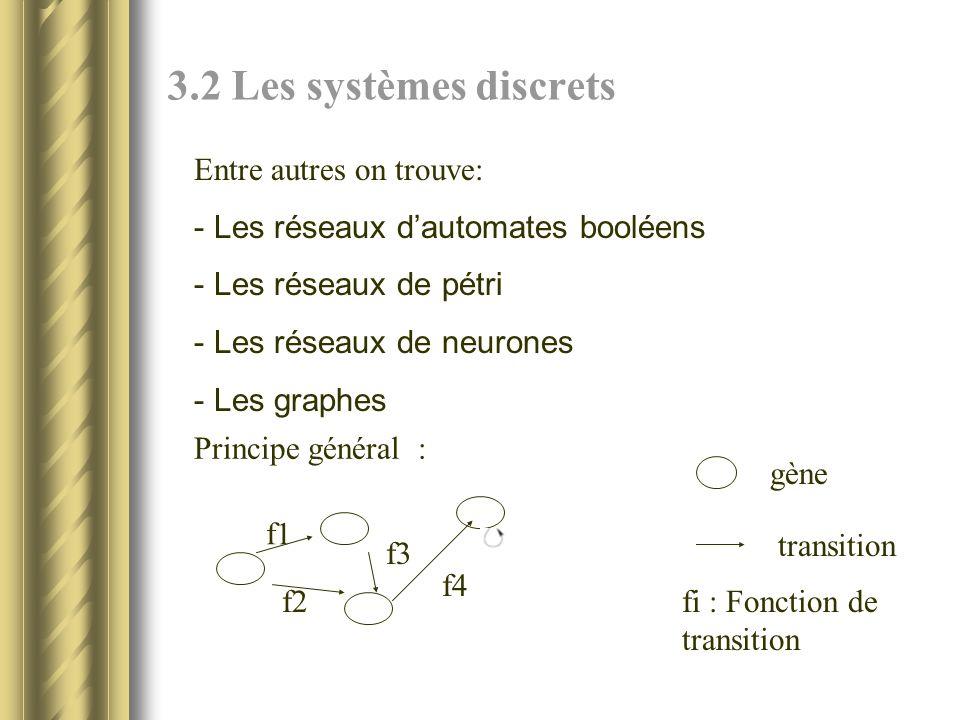 3.2 Les systèmes discrets Entre autres on trouve: