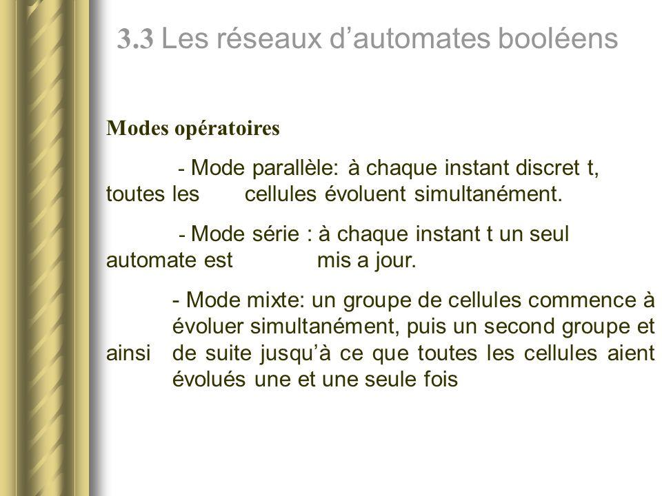3.3 Les réseaux d'automates booléens