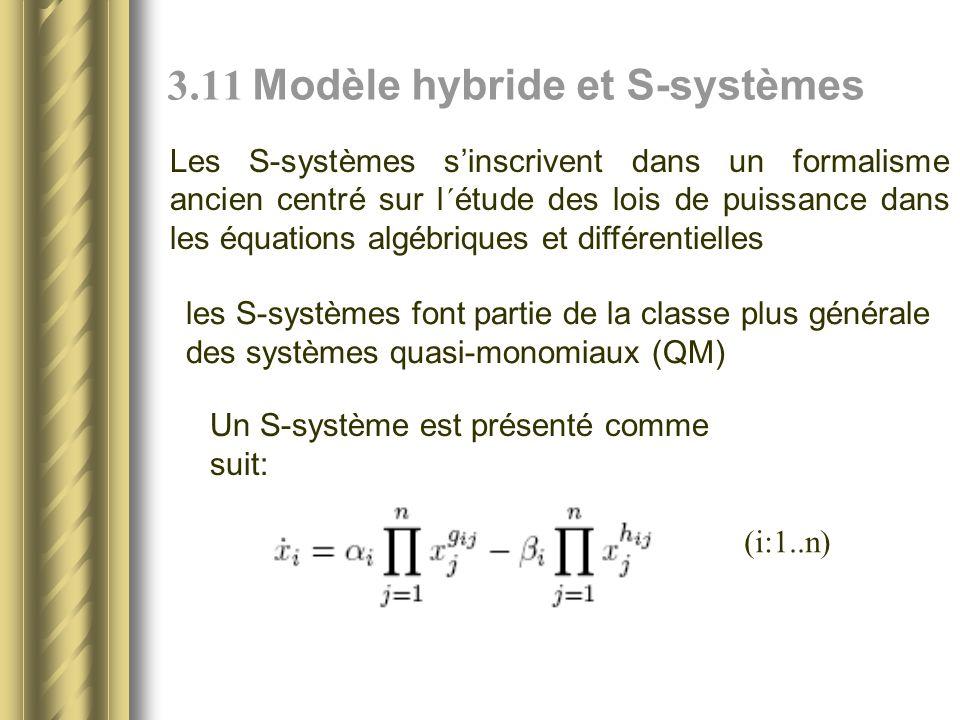 3.11 Modèle hybride et S-systèmes