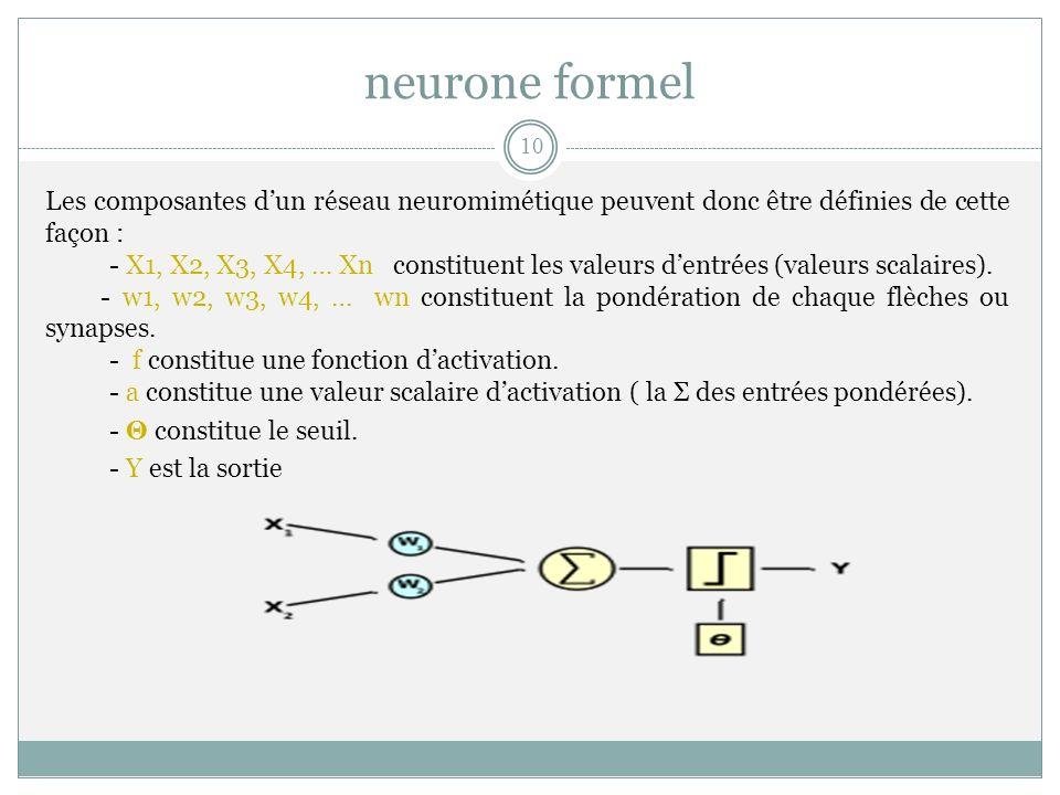 neurone formel Les composantes d'un réseau neuromimétique peuvent donc être définies de cette façon :