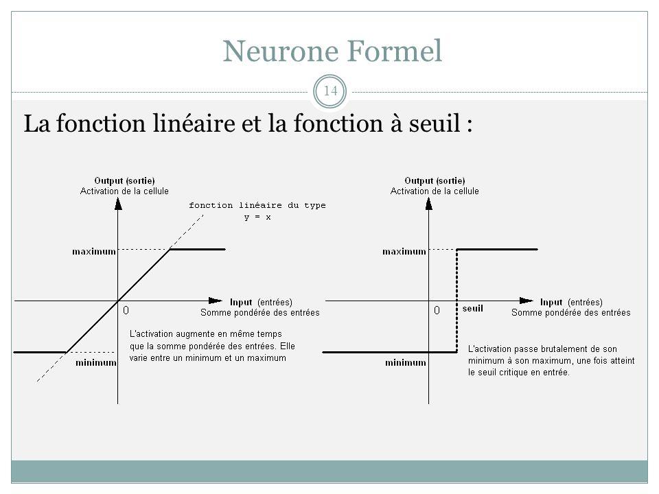 Neurone Formel La fonction linéaire et la fonction à seuil :