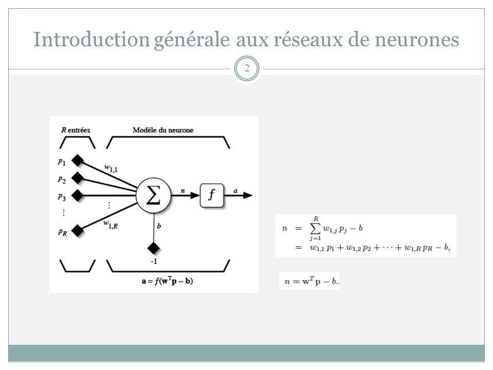 Introduction générale aux réseaux de neurones