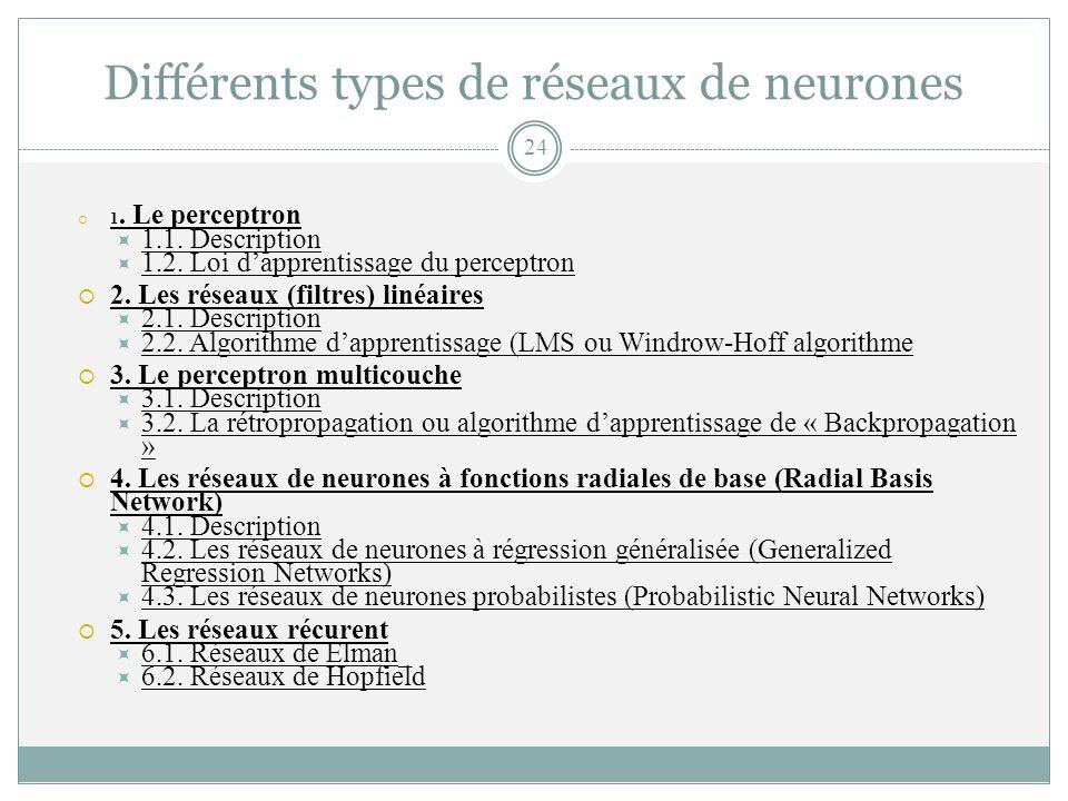 Différents types de réseaux de neurones