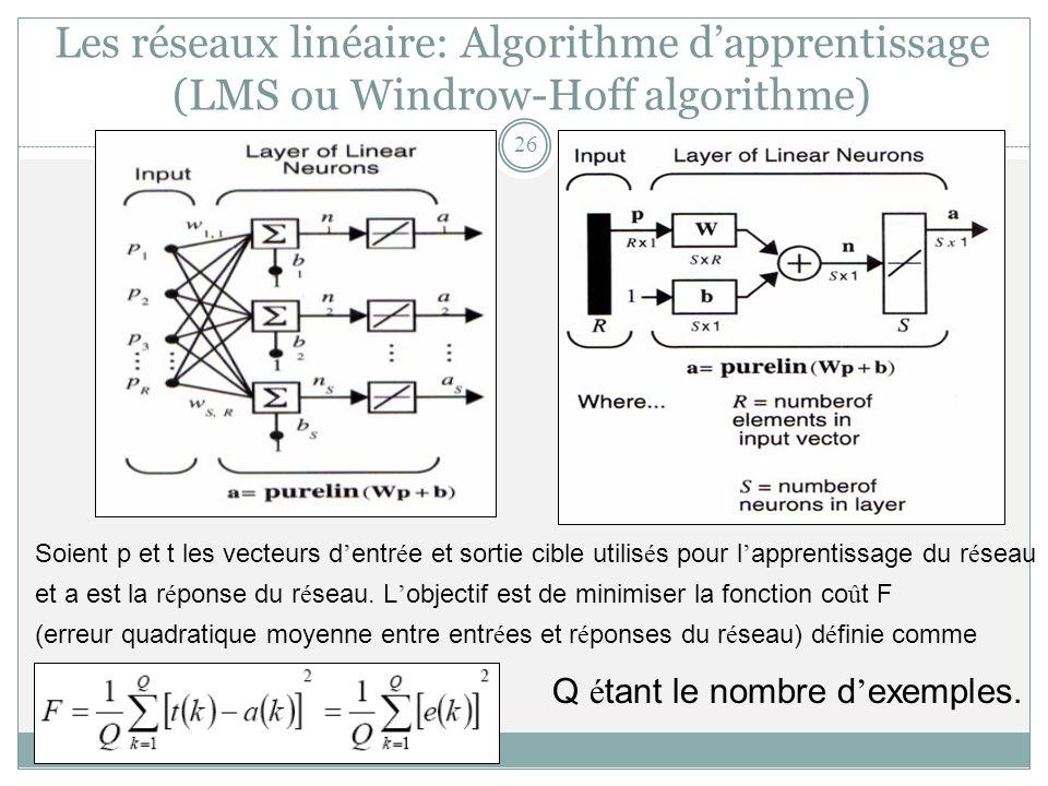 Les réseaux linéaire: Algorithme d'apprentissage (LMS ou Windrow-Hoff algorithme)