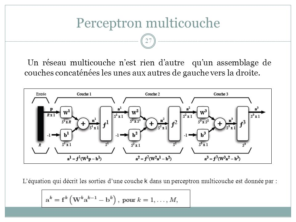 Perceptron multicouche