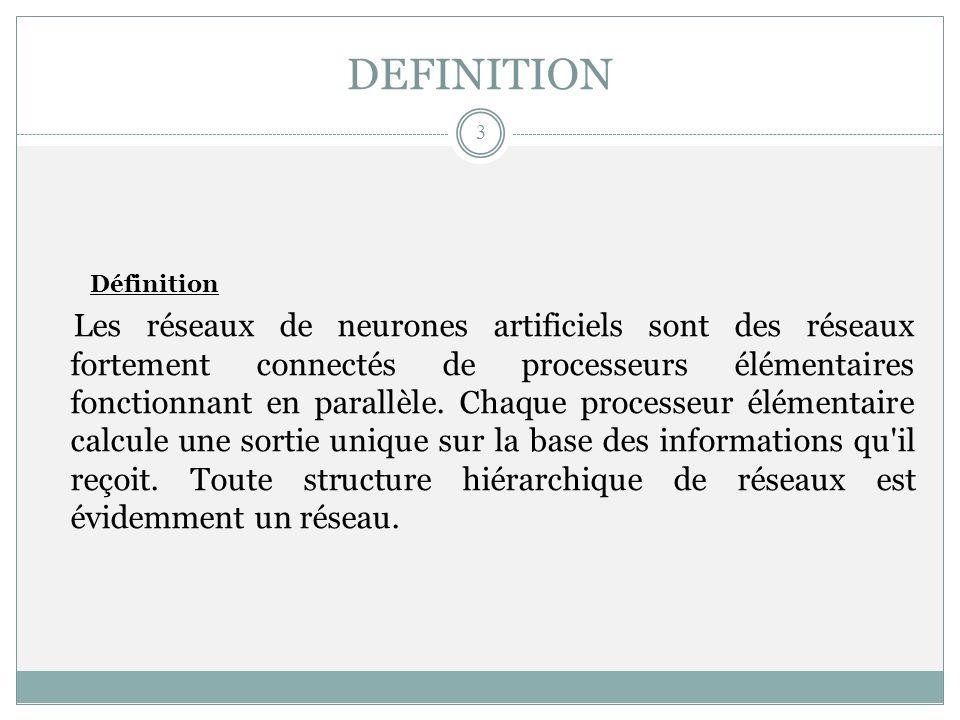 DEFINITION Définition.