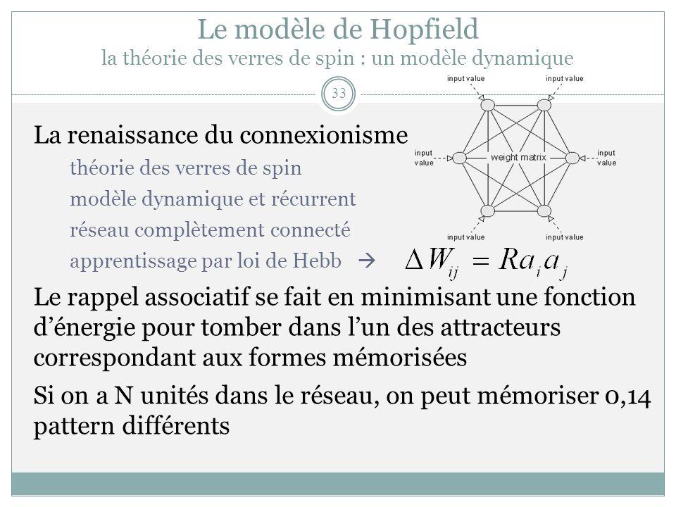 Le modèle de Hopfield la théorie des verres de spin : un modèle dynamique