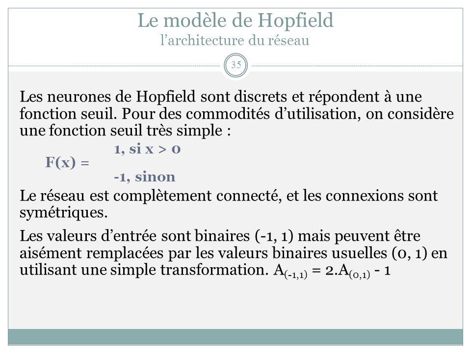 Le modèle de Hopfield l'architecture du réseau