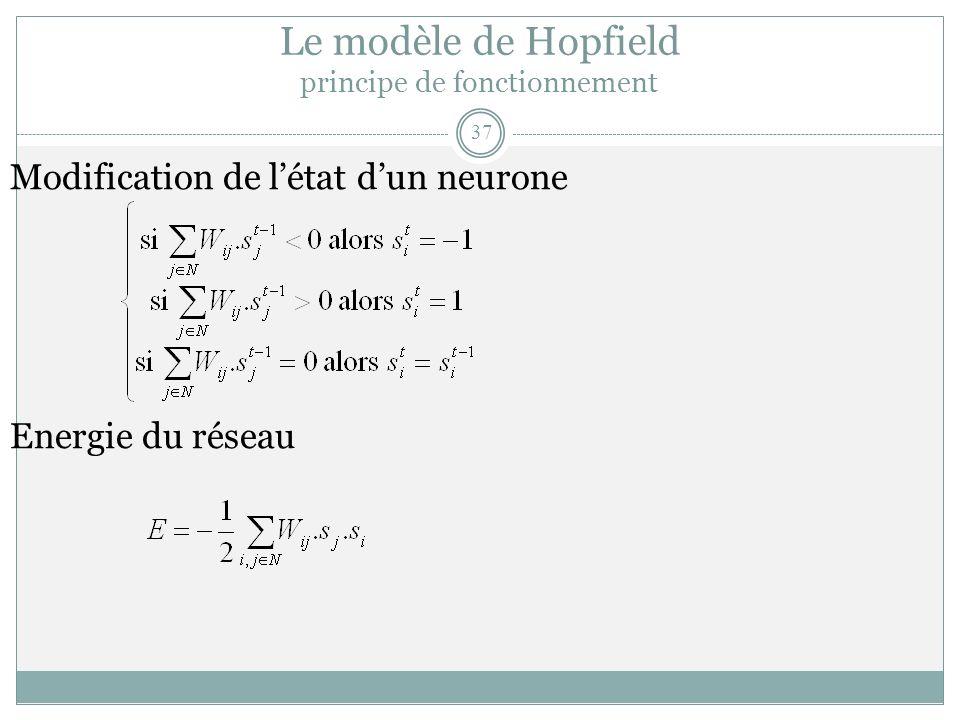 Le modèle de Hopfield principe de fonctionnement