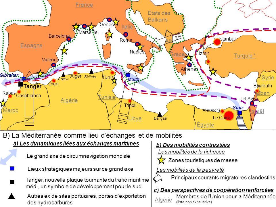 B) La Méditerranée comme lieu d'échanges et de mobilités