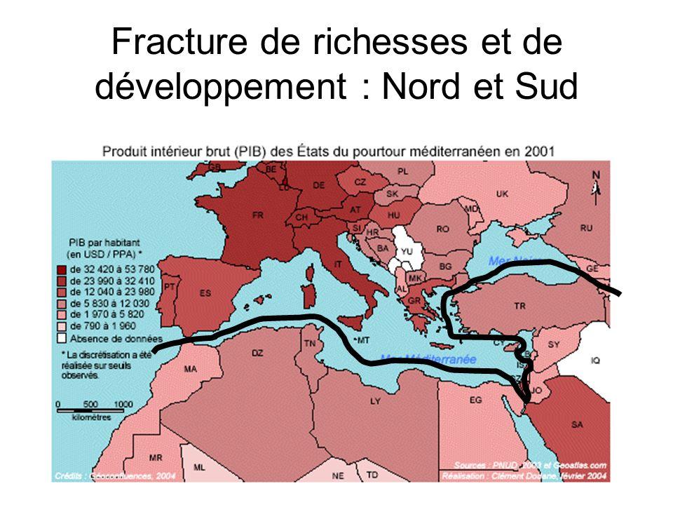 Fracture de richesses et de développement : Nord et Sud