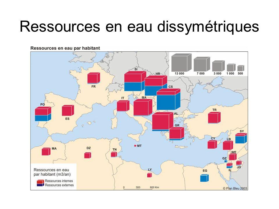 Ressources en eau dissymétriques