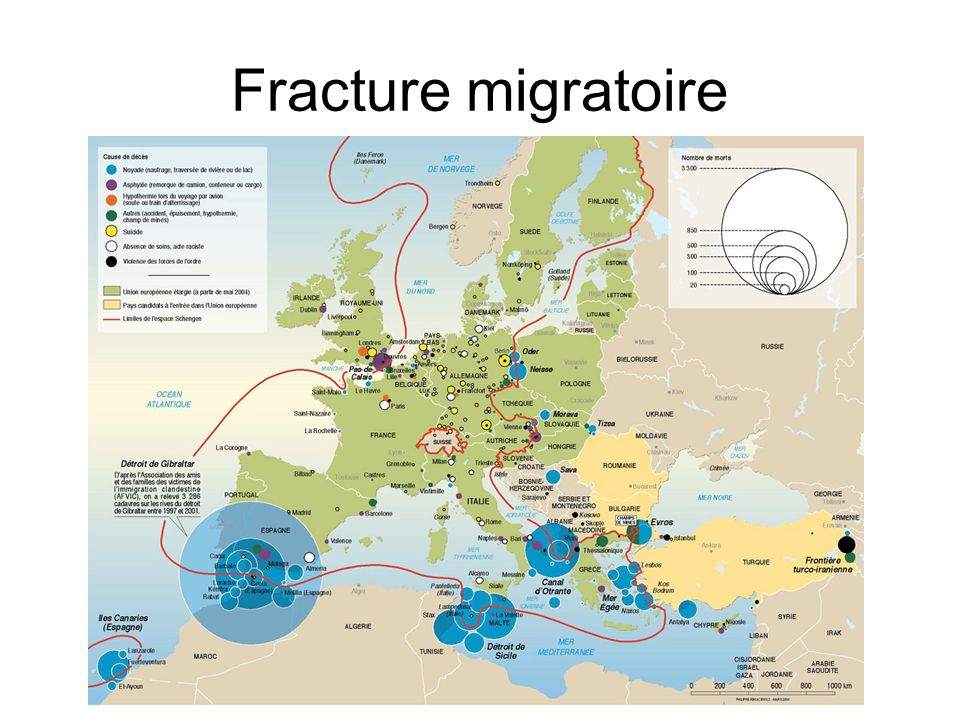Fracture migratoire
