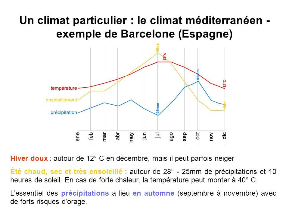 Un climat particulier : le climat méditerranéen - exemple de Barcelone (Espagne)