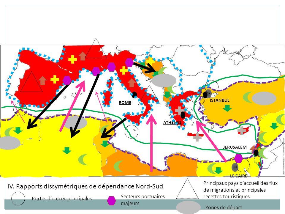 IV. Rapports dissymétriques de dépendance Nord-Sud