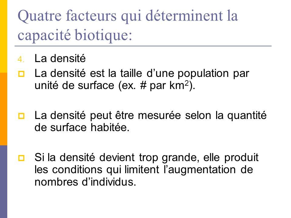Quatre facteurs qui déterminent la capacité biotique: