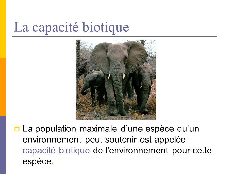 La capacité biotique