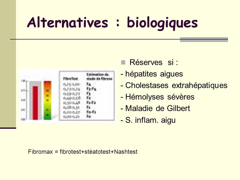 Alternatives : biologiques