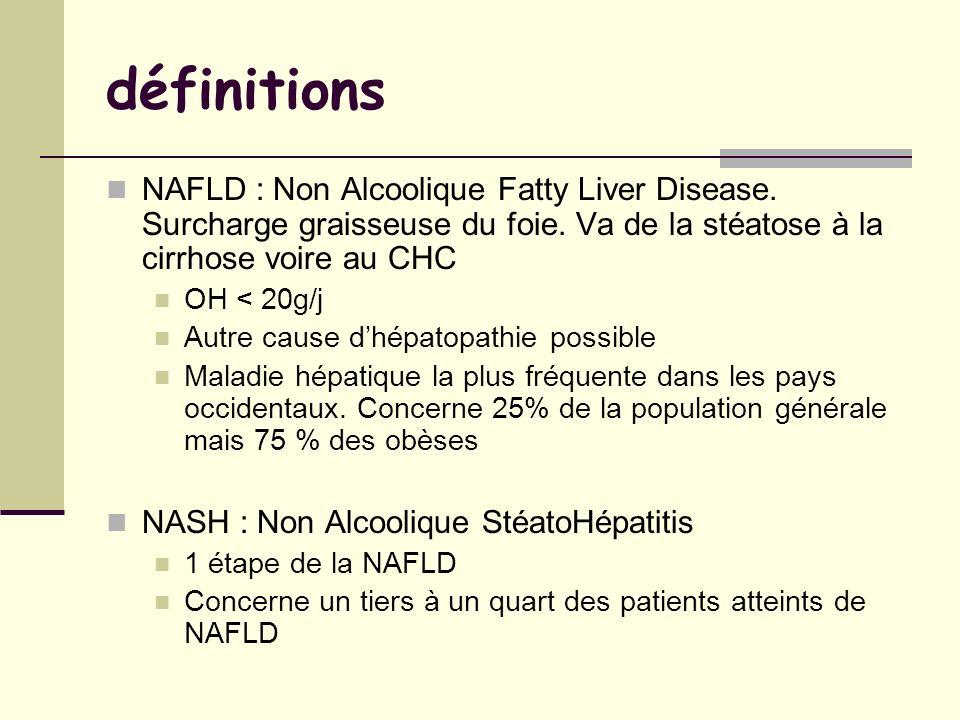 définitions NAFLD : Non Alcoolique Fatty Liver Disease. Surcharge graisseuse du foie. Va de la stéatose à la cirrhose voire au CHC.