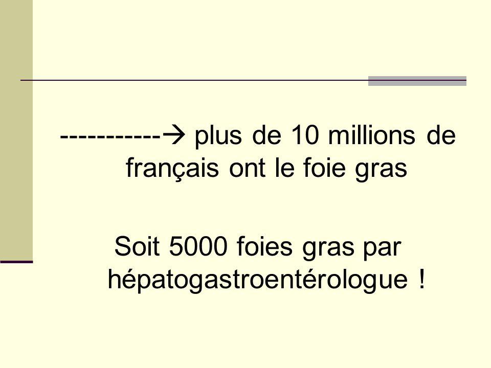 ----------- plus de 10 millions de français ont le foie gras