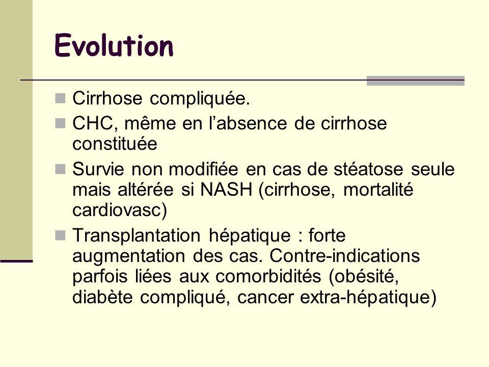 Evolution Cirrhose compliquée.