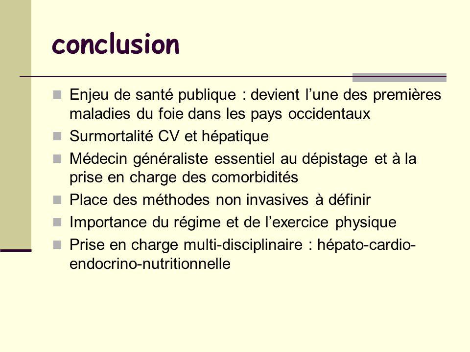 conclusion Enjeu de santé publique : devient l'une des premières maladies du foie dans les pays occidentaux.