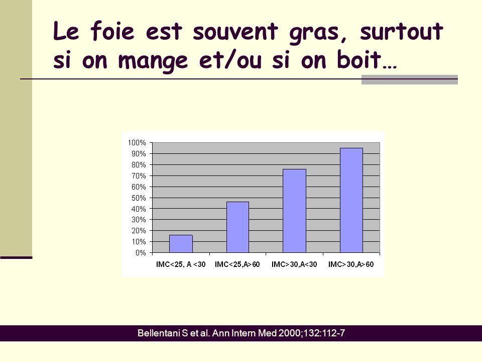 Le foie est souvent gras, surtout si on mange et/ou si on boit…
