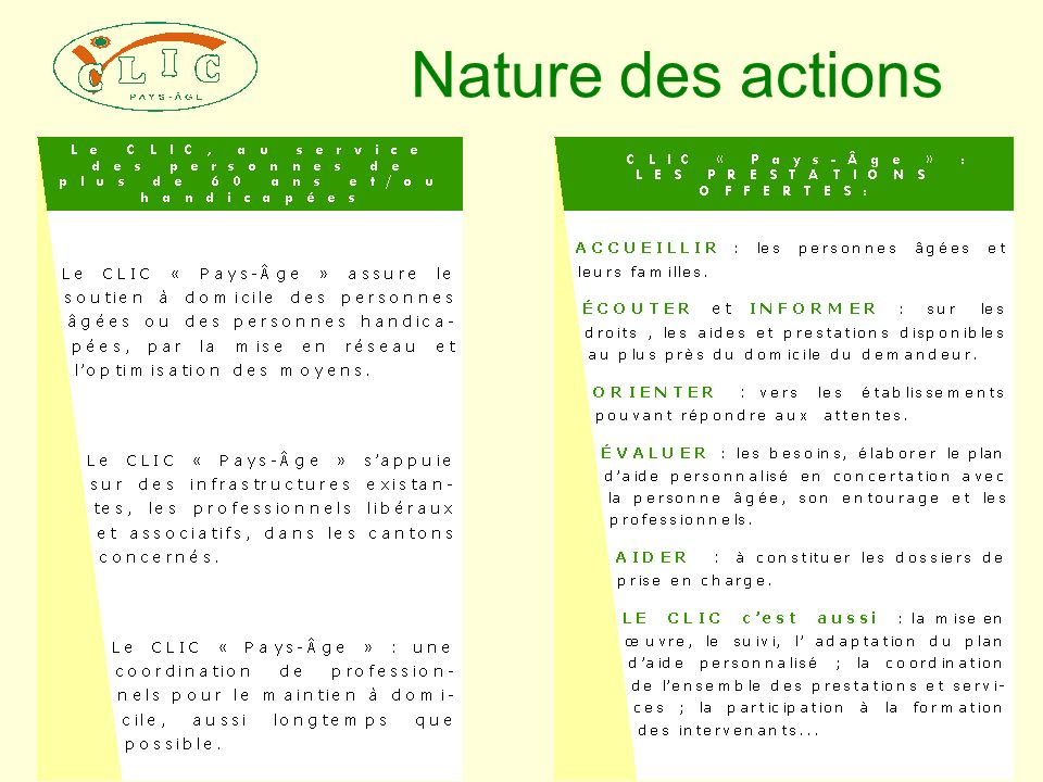 Nature des actions