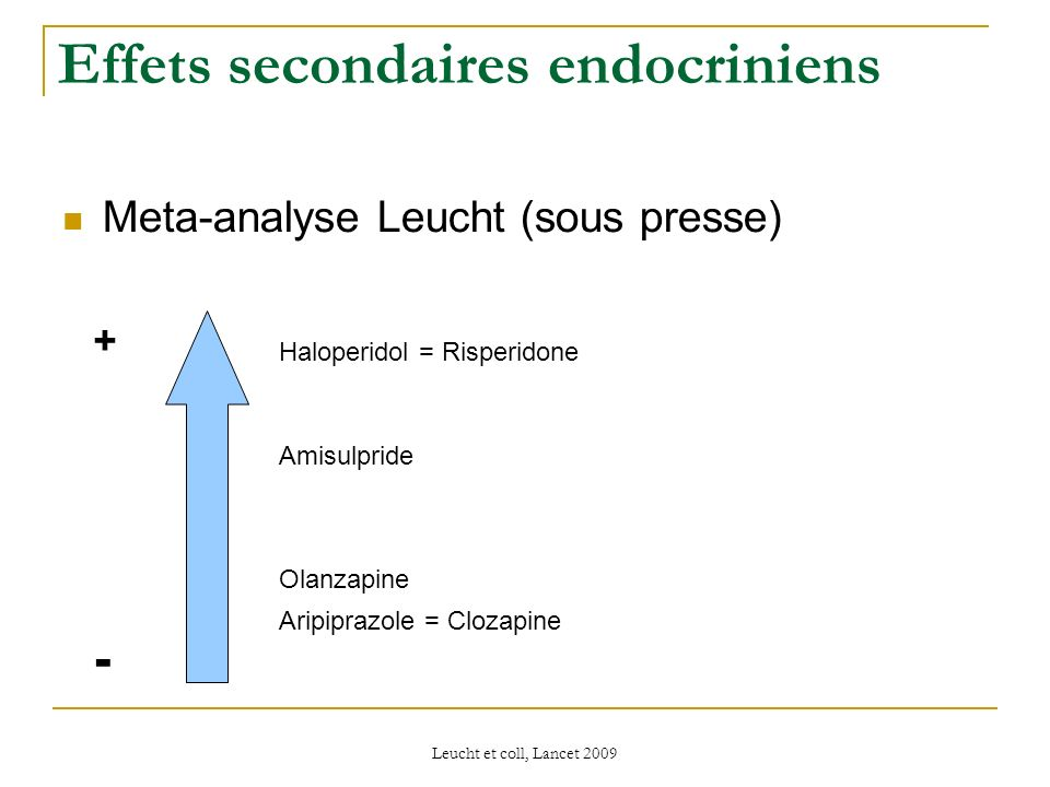 Effets secondaires endocriniens