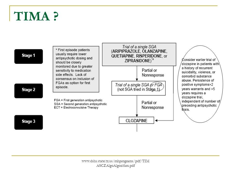TIMA www.dshs.state.tx.us/mhprograms/pdf/TIMASCZAlgoAlgorithm.pdf