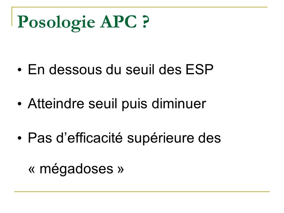 Posologie APC En dessous du seuil des ESP