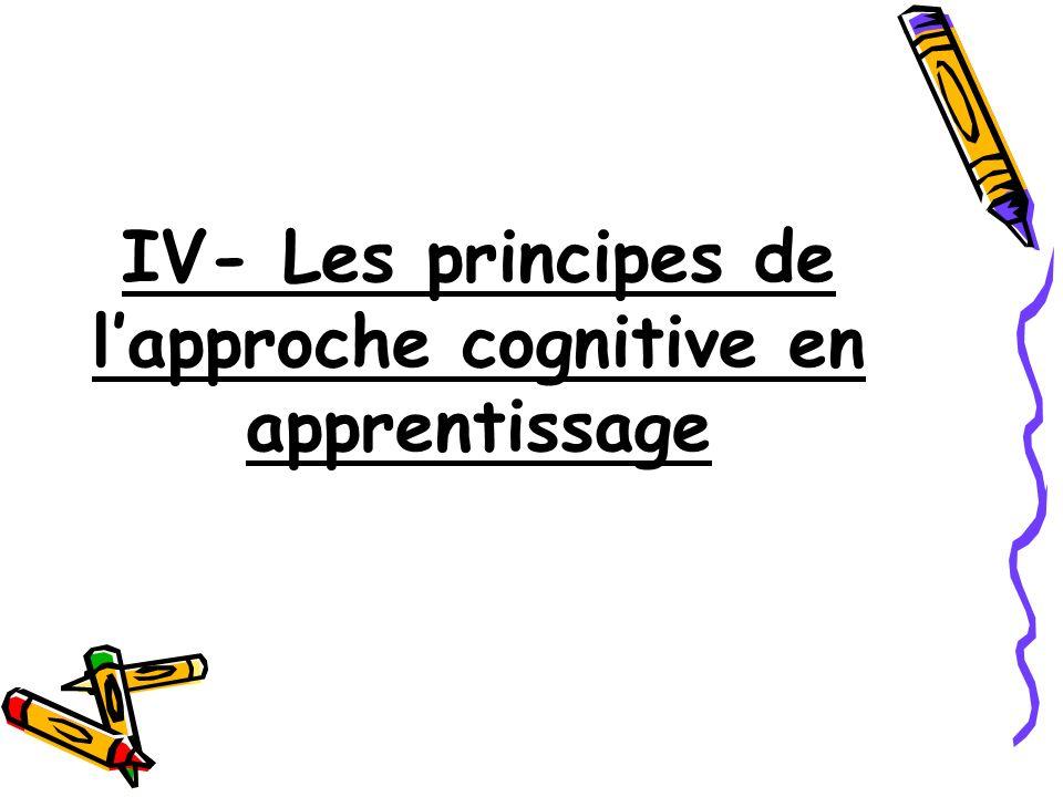 IV- Les principes de l'approche cognitive en apprentissage